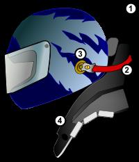 HANS System bei der Formel1
