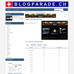 Blogparade Statistik